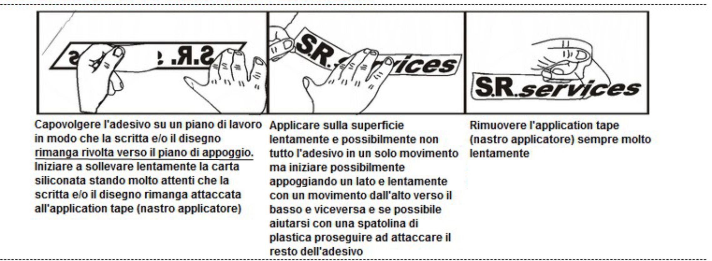 Istruzioni applicazione adesivi resinati o paraserbatoi